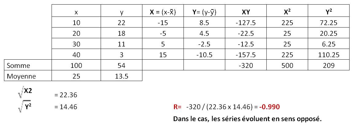 Tout sur la ti 82 ti 82 stats ti 82 forums programmes faq manuels - Calcul metre lineaire ...